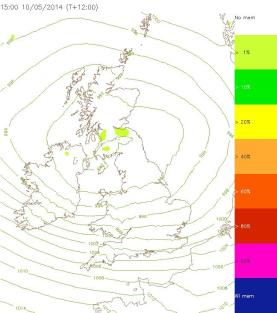 probability of 15mm in 1hr