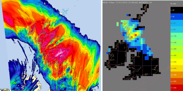 Figure 2: UKV model estimates for rainfall accumulation in 6 hours to midday on the 17th July with a lead time of 24 hours (left) and MOGREPS-UK probability of exceeding 30mm in 6 hours with a lead time of 35 hours (right)