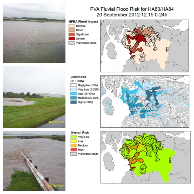 Prototype fluvial flood risk forecast maps using G2G hydrological ensembles in conjunction with NFRA flood impact data presented for flooding affecting Prestwick Airport in 2012. (Photos left source: Prestwick Airport; Maps right source: CEH Wallingford)